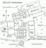 plán Höllhof